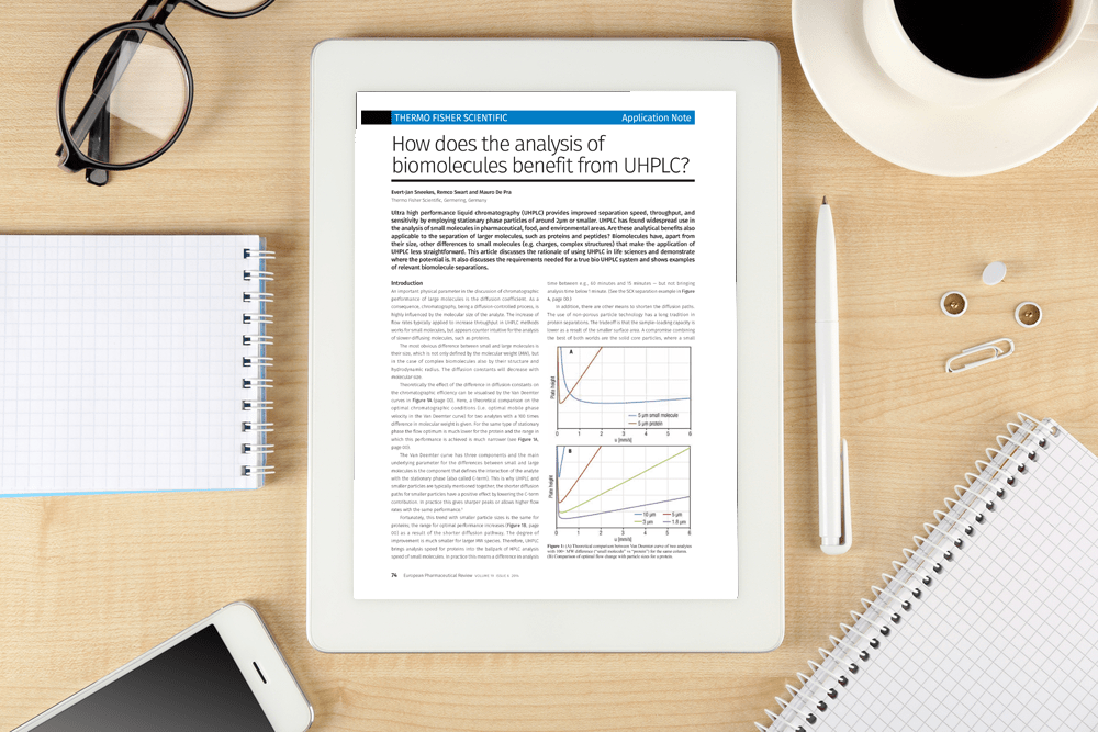How does the analysis of biomolecules benefit from UHPLC?
